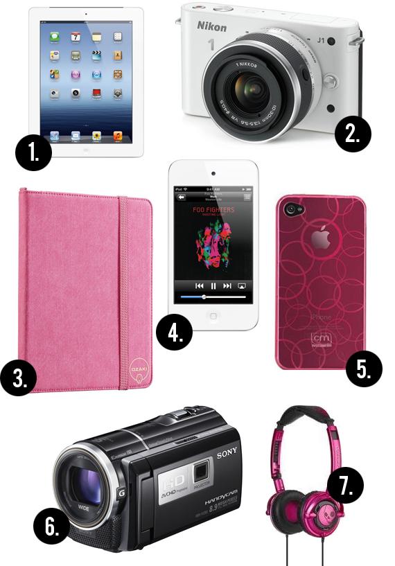 ipad-roze-sleeve-beauty-blogger-gadgets-elektronica-collage-iphone-case-roze-skullcandy-nikon-j1 Musthaves gadgets!